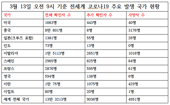 https://terms.naver.com/entry.nhn?docId=5909015&cid=43667&categoryId=43667#TABLE_OF_CONTENT1
